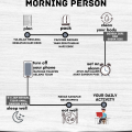 Let's be a Morning Person